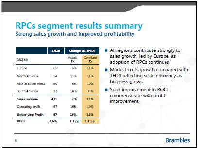 RPCs slide