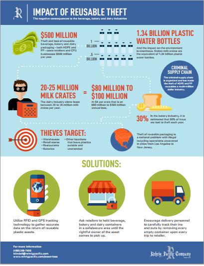 infographic RPCs