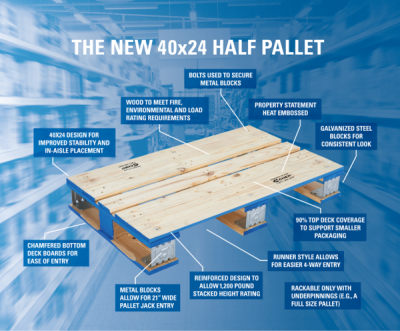 The CHEP half pallet as shown at its release in October 2013.