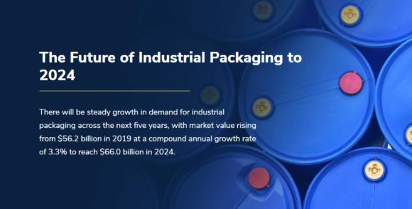 Industrial Packaging Market
