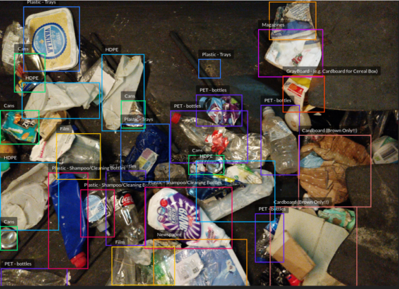 AI sorting Recycleye