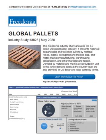 global pallets e1592942207143
