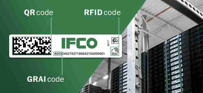IFCO real time tracking