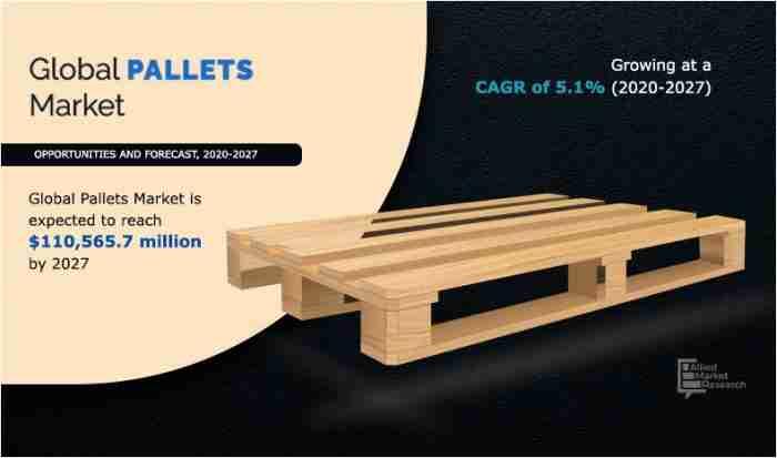 pallets market
